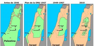 O território da Palestina